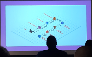 AWS HackDays 2019 Competition – Credit Research Centre